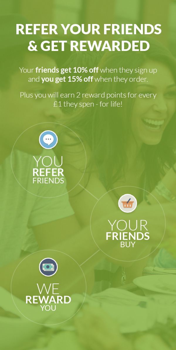 Refer Your Friends & Get Rewarded